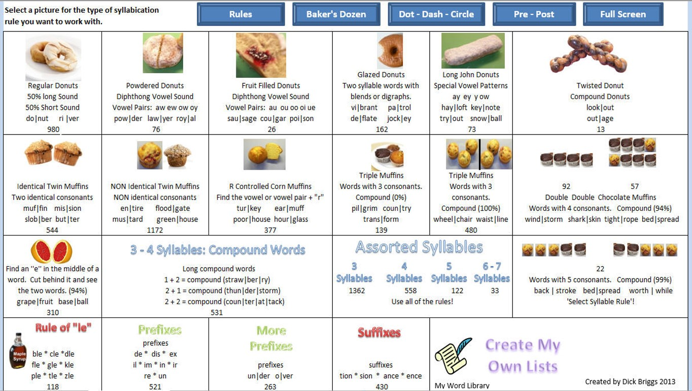 Materials for Syllabication